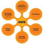 DMS_DCA